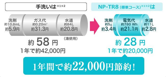 http://noicomdiennhat.com/images/Hangmoi/MRB/NP-TR8/noi%20rua%20NP-TR8.jpg