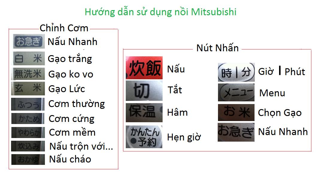 http://noicomdiennhat.com/images/huong%20dan/su%20dung%20noi%20com%20MITSUBISHI.png