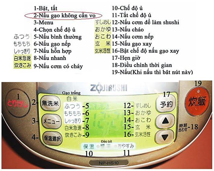 http://noicomdiennhat.com/images/huong%20dan/su%20dung%20noi%20com%20Zojirushi.jpg
